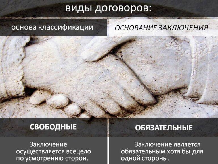 Свобода договора